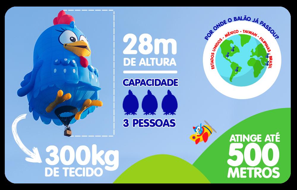 Balão Oficial da Galinha Pintadinha - Infográfico